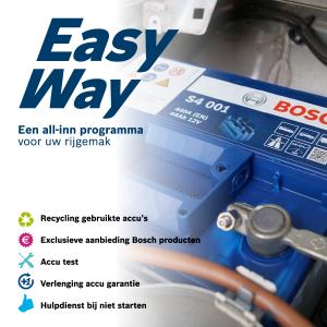 BCS_Easy_Way
